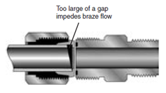 Effects of uneven cut on brazed ORFS assembly