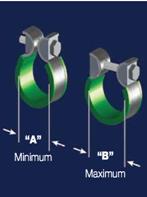 Parker Hose Whip Restraint System hose O.D. dimensions