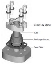 Hydraulic Flange connection - flanged tube end