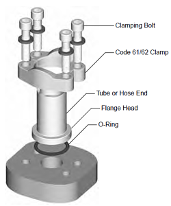 Hydraulic Flange Connection - ORFS