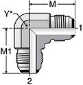 Parker ETXO - JIC Union Elbows