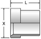 Parker TX Metric - JIC Metric Tube Sleeves