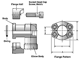 Parker FHS6 Flange Components
