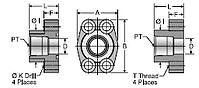 Parker GQ NPTF Port Block Adapter