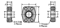 Parker W4Q Flat Weld Socket Block Connector, Tube