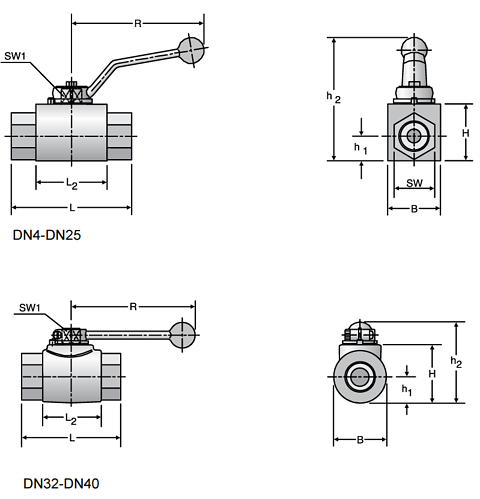 Parker KH-R/NPT - EO Two-Way Ball Valves