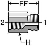 Parker NPT / SAE Pressure Gauge Adapters (Type C)