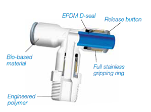 Liquifit Push-to-Connect Fittings
