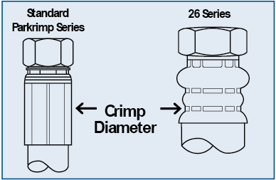 Measure crimp diameter after crimping