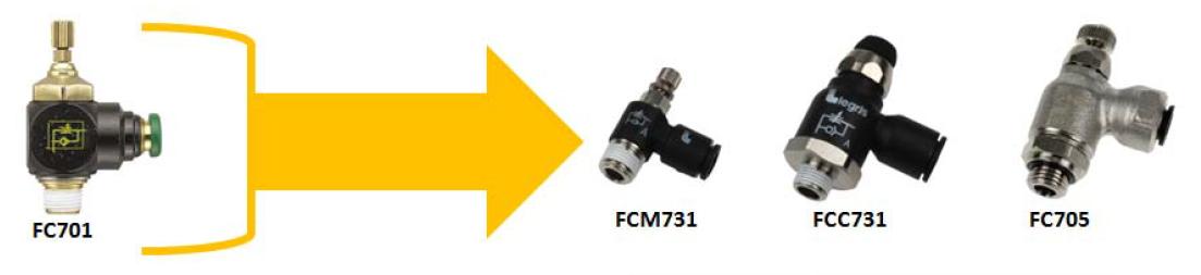 Parker FC701 Flow Control Obsolete