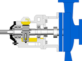 Mobile & Industrial Lubrication Product Selection