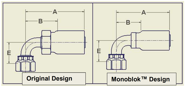 Parker 43-series Brazed versus Monoblock