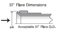 37 Degree Flare Dimensions
