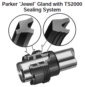 Parker-Jewel-Gland