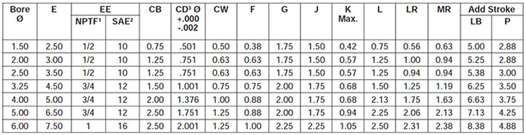 series-2H-style-BB-dimensions chart 1