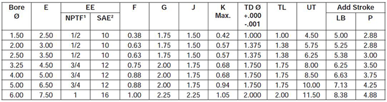 series-2H-style-DB-dimensions chart 1