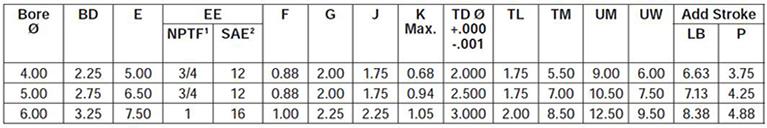 series-2H-style-DE-dimensions chart 1