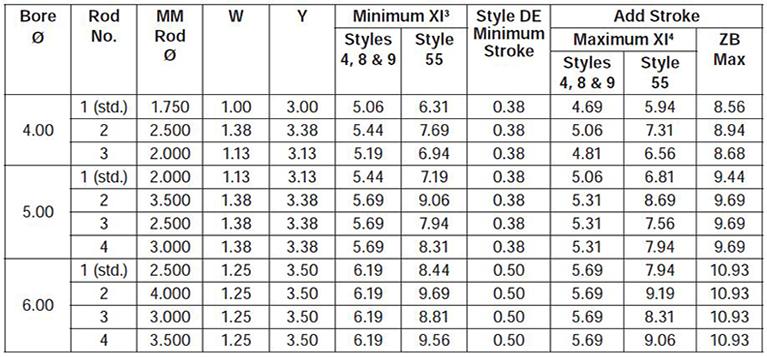 series-2H-style-DE-dimensions chart 2