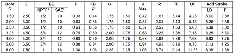 series-2H-style-HB-dimensions chart 1