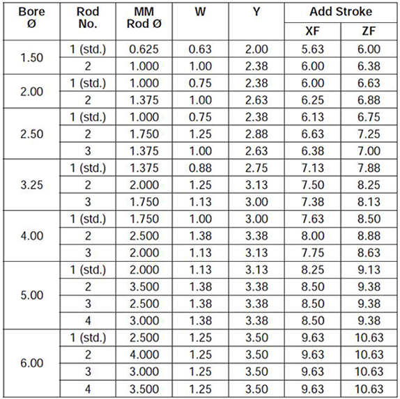 series-2H-style-HB-dimensions chart 2