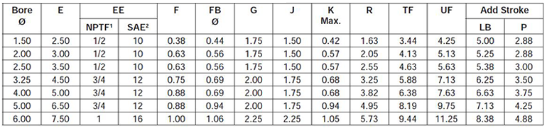 series-2H-style-JB-dimensions chart 1