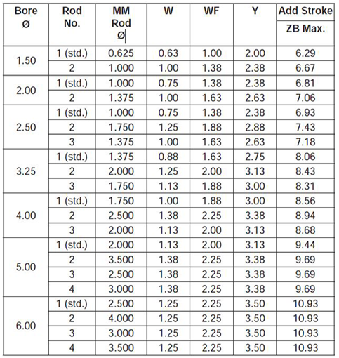 series-2H-style-JB-dimensions chart 2