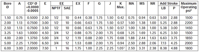series-2H-style-SB-dimensions chart 1