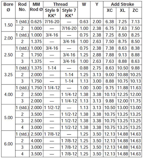 series-2H-style-SB-dimensions chart 2