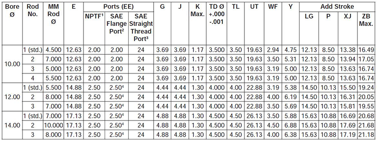 series-3H-large-bore-style-DB-dimensions chart 1