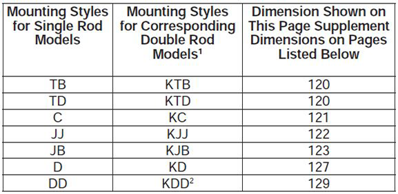 series-3H-large-bore-style-K-dimensions chart 1