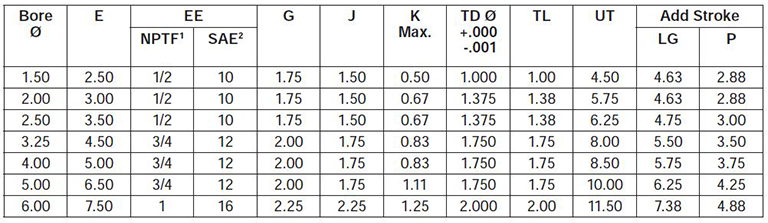 series-2HB-style-D-dimensions chart 1
