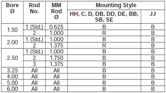 series-2HB-style-K-dimensions chart 3