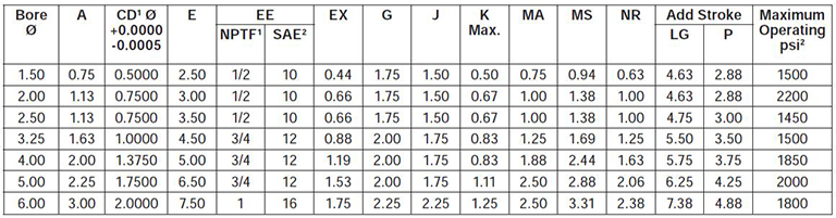 series-2HB-style-SB-dimensions chart 1