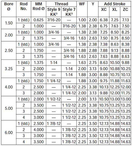 series-2HB-style-SB-dimensions chart 2