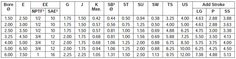 series-2HD-style-C-dimensions chart 1