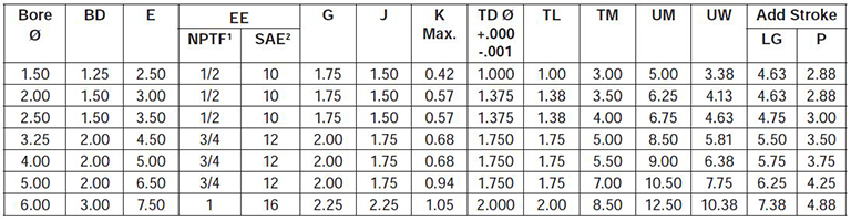 series-2HD-style-DD-dimensions chart 1