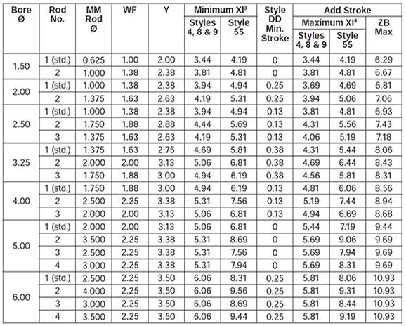 series-2HD-style-DD-dimensions chart 2