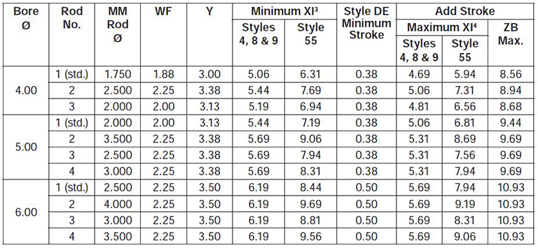 series-2HD-style-DE-dimensions chart 2