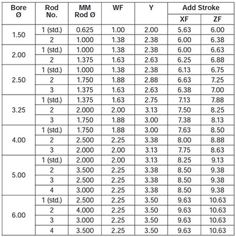 series-2HD-style-HB-dimensions chart 2