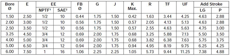 series-2HD-style-HH-dimensions chart 1