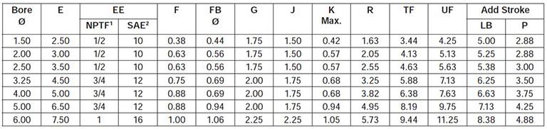 series-2HD-style-J-dimensions chart 1