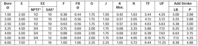 series-2HD-style-JB-dimensions chart 1