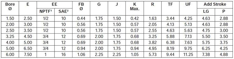 series-2HD-style-JJ-dimensions chart 1