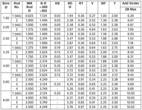 series-2HD-style-JJ-dimensions chart 2