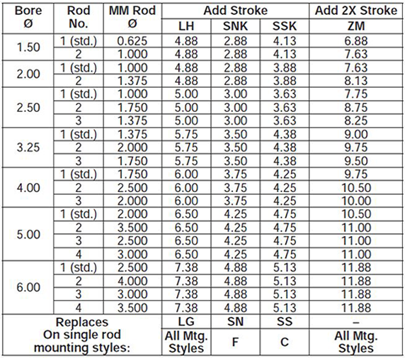 series-2HD-style-K-dimensions chart 2