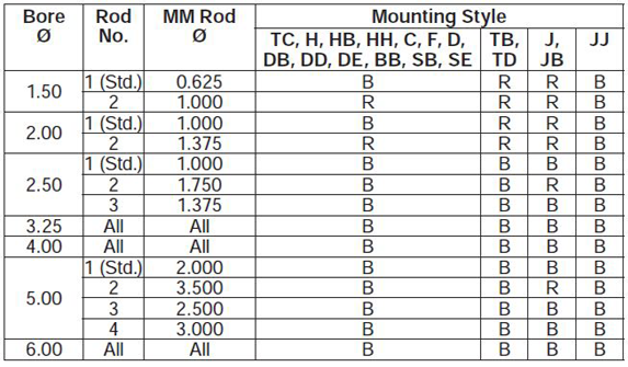 series-2HD-style-K-dimensions chart 3