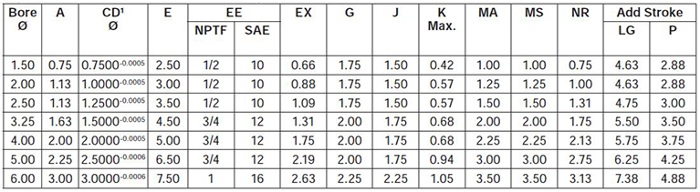 series-2HD-style-SE-dimensions chart 1