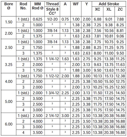series-2HD-style-SE-dimensions chart 2