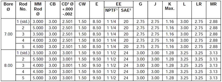series-3H-style-BB-dimensions-chart 1