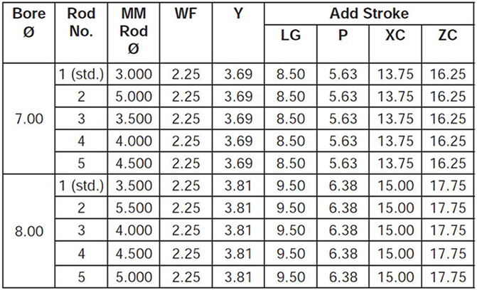 series-3H-style-BB-dimensions-chart 2